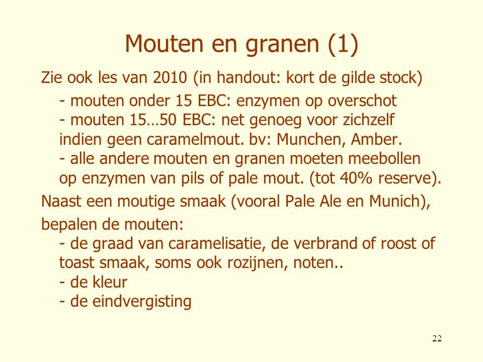 22 Mouten en granen (1) Zie ook les van 2010 (in handout: kort de gilde stock) - mouten onder 15 EBC: enzymen op overschot - mouten 15…50 EBC: net gen