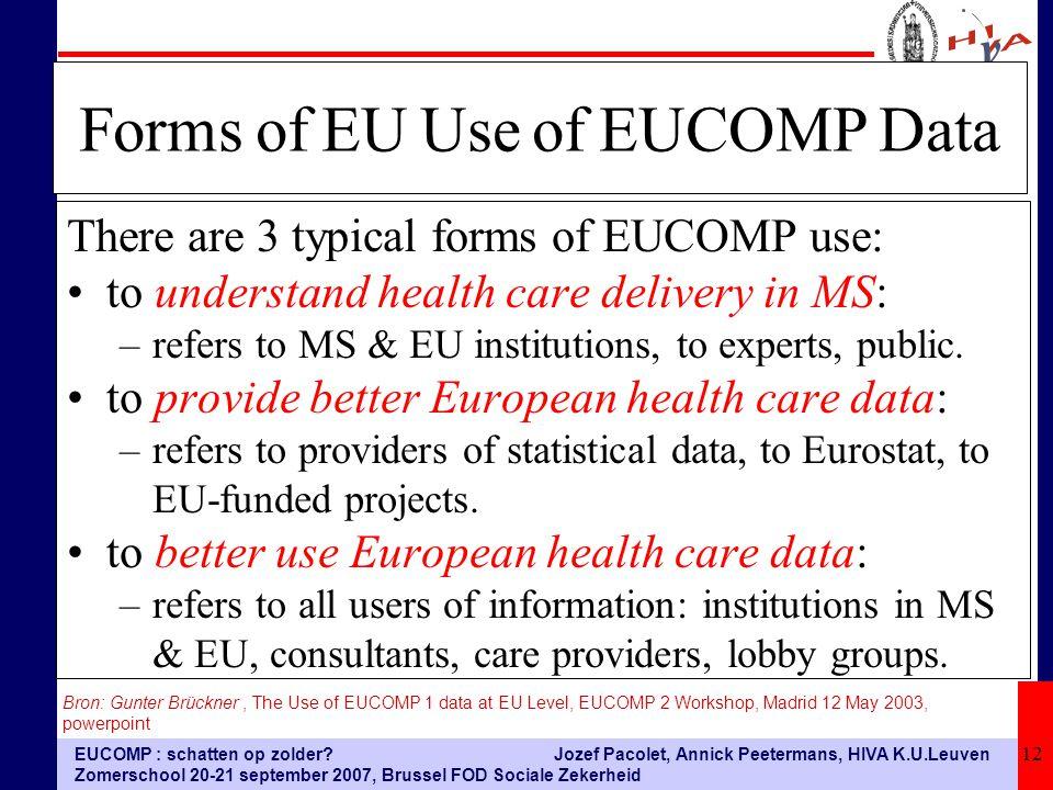 EUCOMP : schatten op zolder? Zomerschool 20-21 september 2007, Brussel FOD Sociale Zekerheid Jozef Pacolet, Annick Peetermans, HIVA K.U.Leuven 12 Form