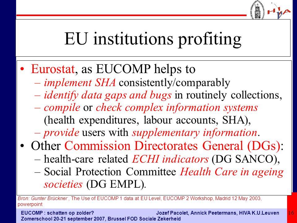 EUCOMP : schatten op zolder? Zomerschool 20-21 september 2007, Brussel FOD Sociale Zekerheid Jozef Pacolet, Annick Peetermans, HIVA K.U.Leuven 16 EU i
