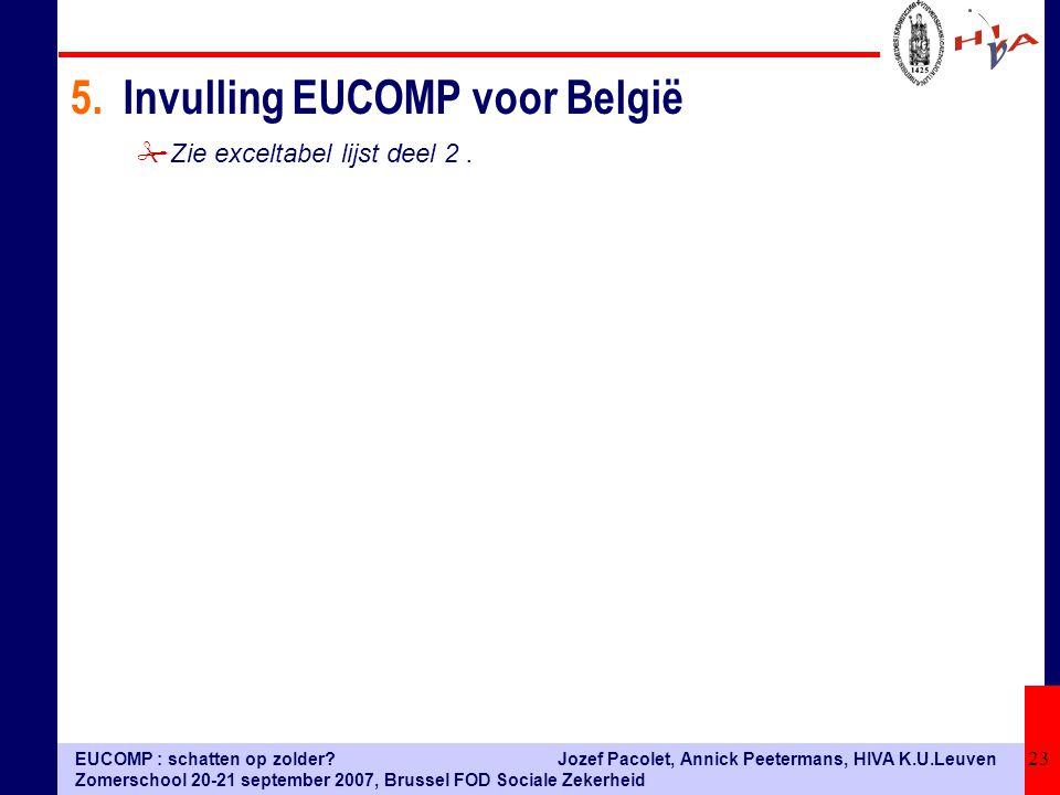 EUCOMP : schatten op zolder? Zomerschool 20-21 september 2007, Brussel FOD Sociale Zekerheid Jozef Pacolet, Annick Peetermans, HIVA K.U.Leuven 23 #Zie