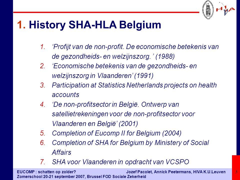 EUCOMP : schatten op zolder? Zomerschool 20-21 september 2007, Brussel FOD Sociale Zekerheid Jozef Pacolet, Annick Peetermans, HIVA K.U.Leuven 3 1.'Pr