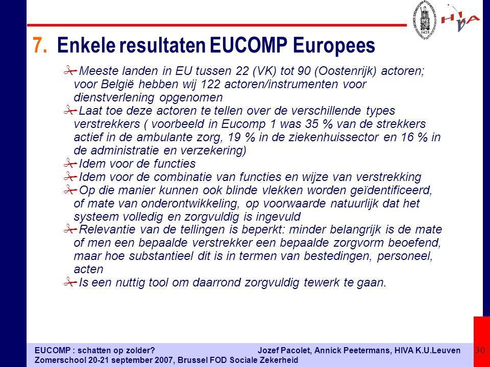 EUCOMP : schatten op zolder? Zomerschool 20-21 september 2007, Brussel FOD Sociale Zekerheid Jozef Pacolet, Annick Peetermans, HIVA K.U.Leuven 30 #Mee