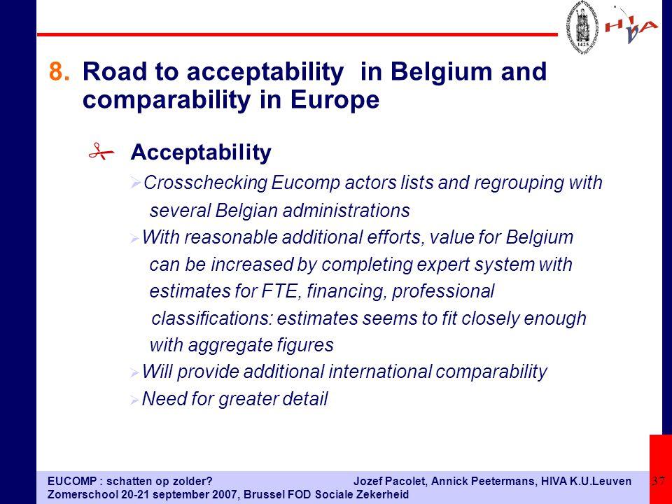 EUCOMP : schatten op zolder? Zomerschool 20-21 september 2007, Brussel FOD Sociale Zekerheid Jozef Pacolet, Annick Peetermans, HIVA K.U.Leuven 37 # Ac