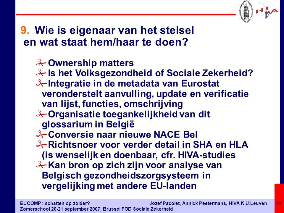 EUCOMP : schatten op zolder? Zomerschool 20-21 september 2007, Brussel FOD Sociale Zekerheid Jozef Pacolet, Annick Peetermans, HIVA K.U.Leuven 39 #Own