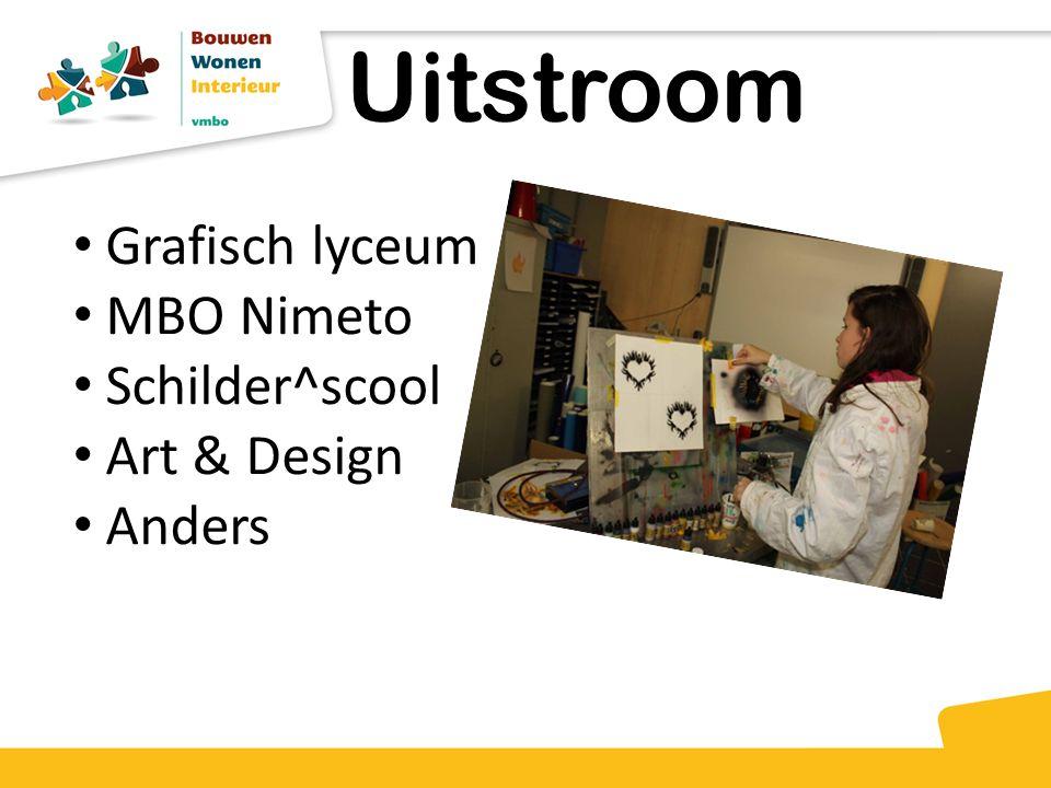 Uitstroom • Grafisch lyceum • MBO Nimeto • Schilder^scool • Art & Design • Anders