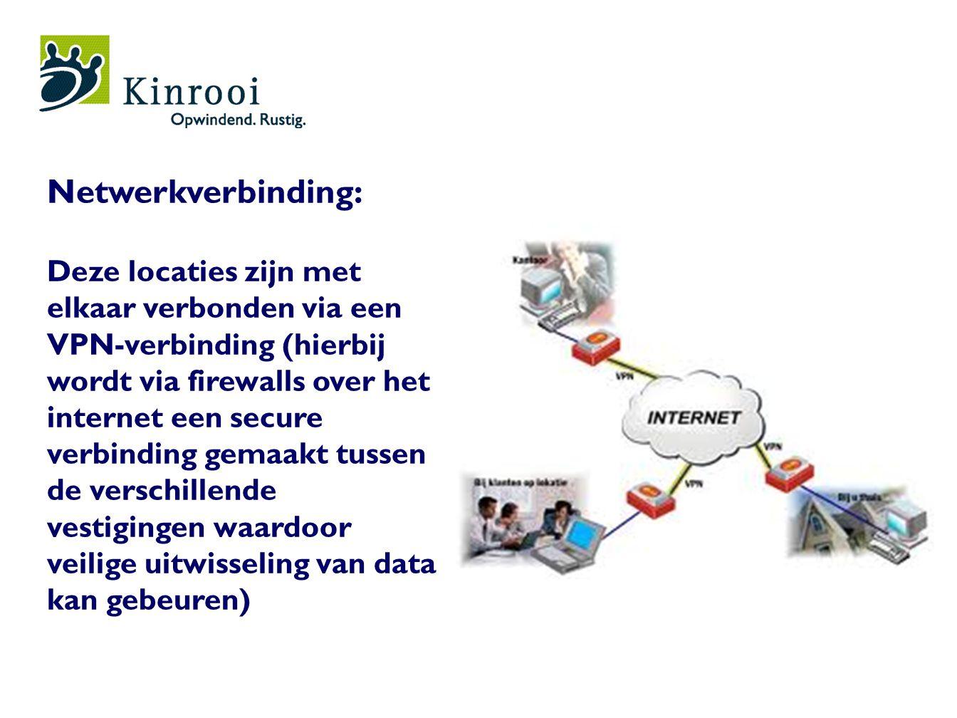 Netwerkverbinding: Deze locaties zijn met elkaar verbonden via een VPN-verbinding (hierbij wordt via firewalls over het internet een secure verbinding gemaakt tussen de verschillende vestigingen waardoor veilige uitwisseling van data kan gebeuren)