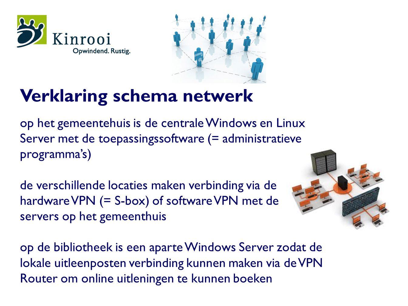 Verklaring schema netwerk op het gemeentehuis is de centrale Windows en Linux Server met de toepassingssoftware (= administratieve programma's) de verschillende locaties maken verbinding via de hardware VPN (= S-box) of software VPN met de servers op het gemeenthuis op de bibliotheek is een aparte Windows Server zodat de lokale uitleenposten verbinding kunnen maken via de VPN Router om online uitleningen te kunnen boeken