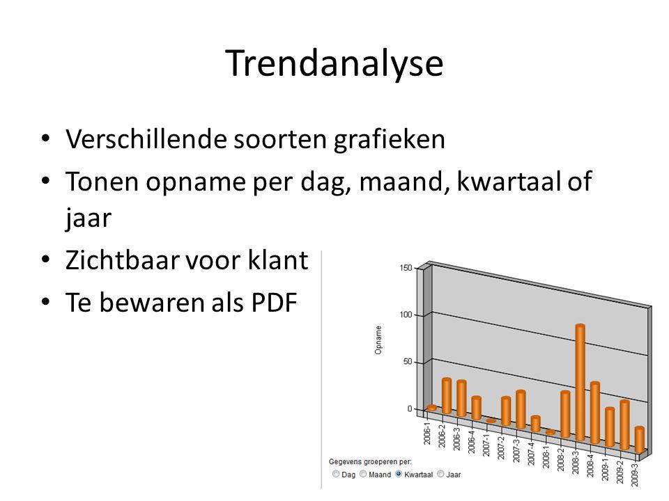 Trendanalyse • Verschillende soorten grafieken • Tonen opname per dag, maand, kwartaal of jaar • Zichtbaar voor klant • Te bewaren als PDF