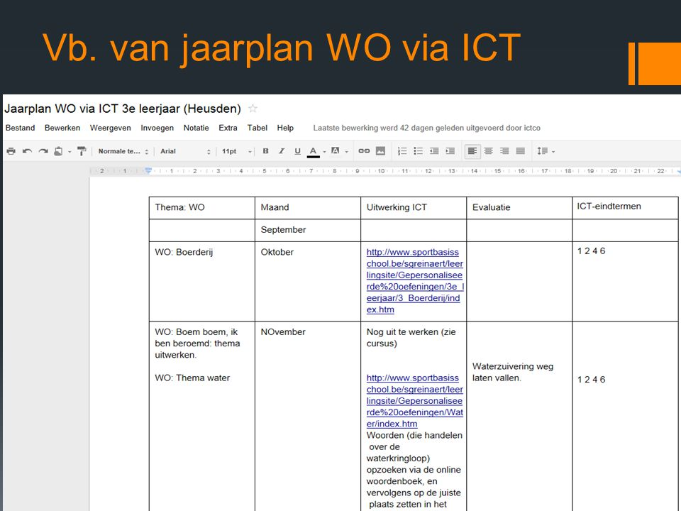 Vb. van jaarplan WO via ICT