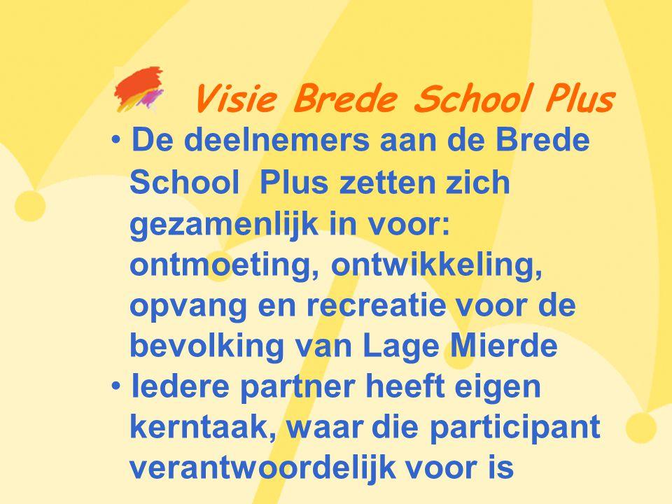 Visie Brede School Plus • De deelnemers aan de Brede School Plus zetten zich gezamenlijk in voor: ontmoeting, ontwikkeling, opvang en recreatie voor de bevolking van Lage Mierde • Iedere partner heeft eigen kerntaak, waar die participant verantwoordelijk voor is