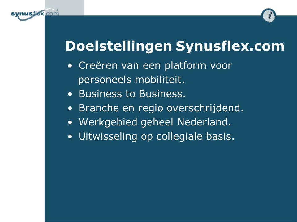 Doelstellingen Synusflex.com •Creëren van een platform voor personeels mobiliteit.