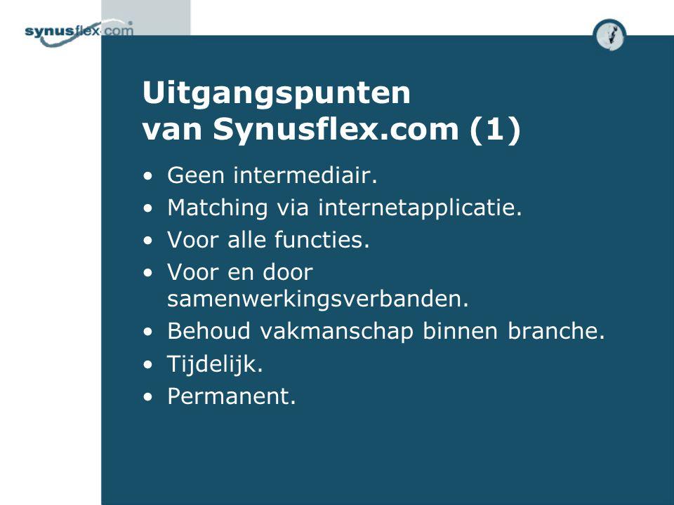 Uitgangspunten van Synusflex.com (1) •Geen intermediair.