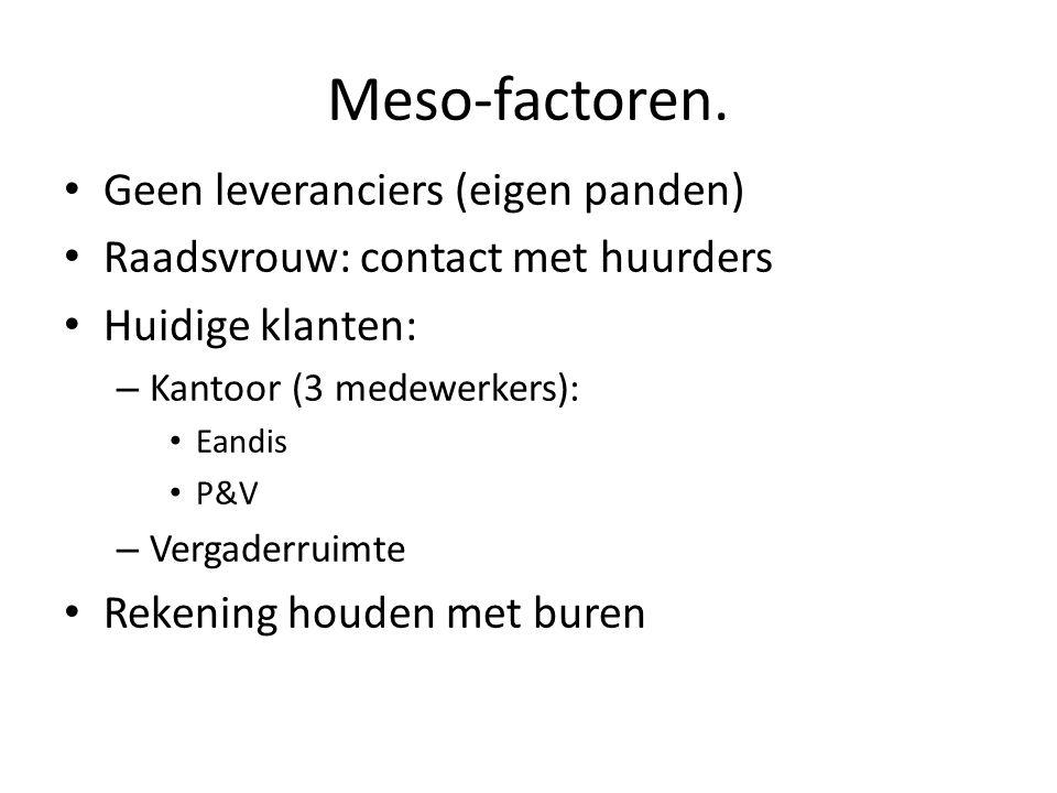 Meso-factoren. • Geen leveranciers (eigen panden) • Raadsvrouw: contact met huurders • Huidige klanten: – Kantoor (3 medewerkers): • Eandis • P&V – Ve