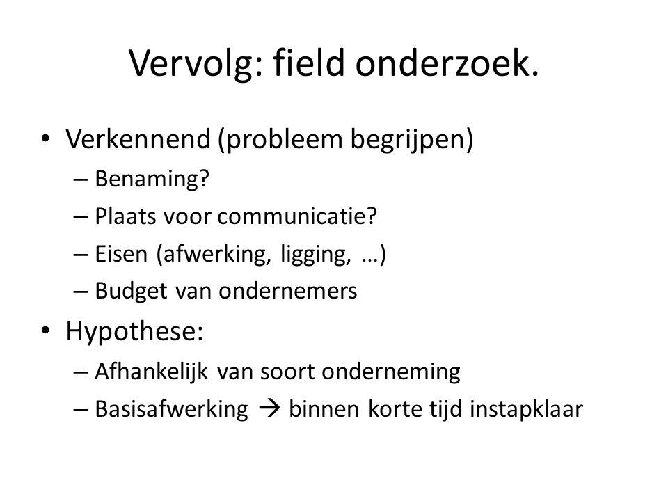 Vervolg: field onderzoek. • Verkennend (probleem begrijpen) – Benaming? – Plaats voor communicatie? – Eisen (afwerking, ligging, …) – Budget van onder