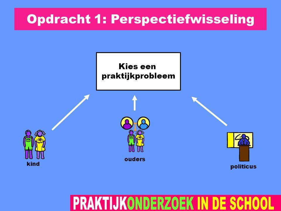 Opdracht 1: Perspectiefwisseling Kies een praktijkprobleem ouders politicus kind