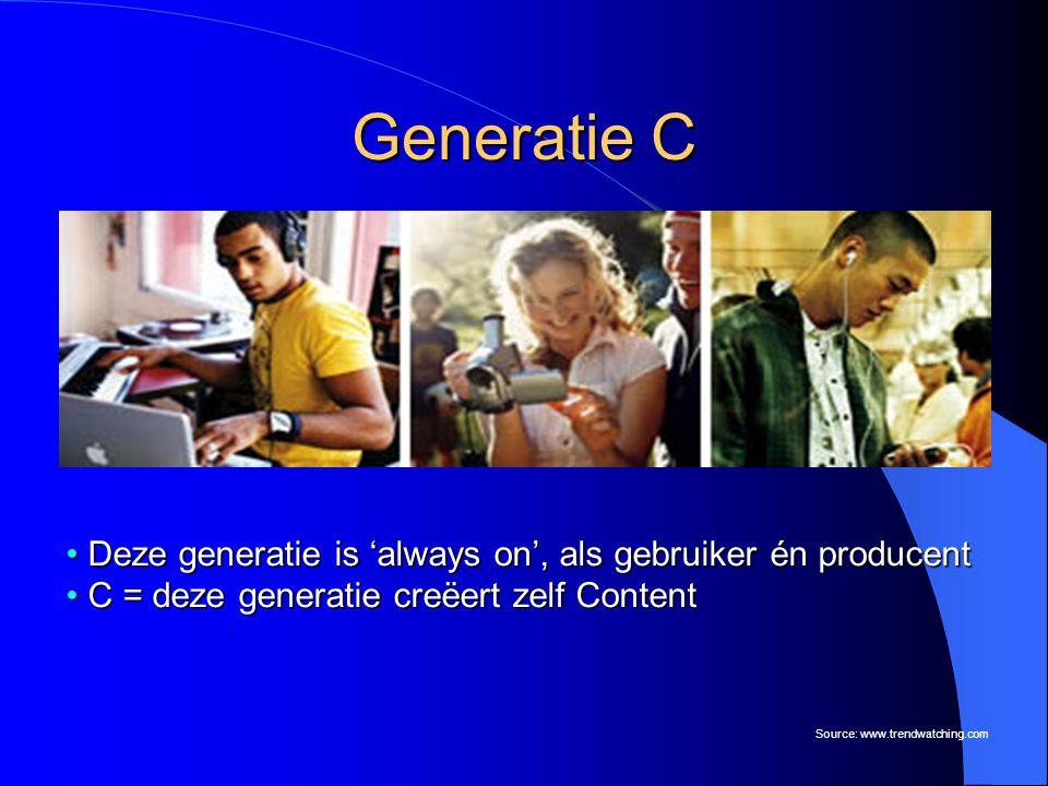 Generatie C Source: www.trendwatching.com • Deze generatie is 'always on', als gebruiker én producent • C = deze generatie creëert zelf Content