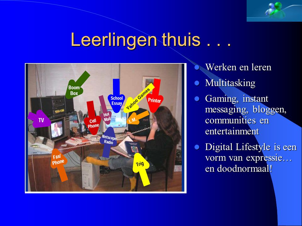 Leerlingen thuis...  Werken en leren  Multitasking  Gaming, instant messaging, bloggen, communities en entertainment  Digital Lifestyle is een vor