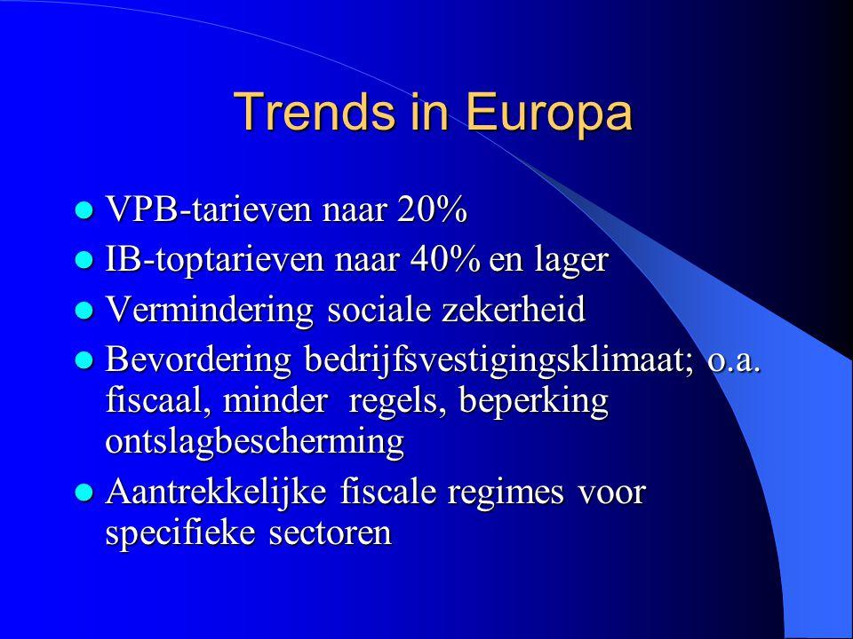 Trends in Europa Trends in Europa  VPB-tarieven naar 20%  IB-toptarieven naar 40% en lager  Vermindering sociale zekerheid  Bevordering bedrijfsvestigingsklimaat; o.a.