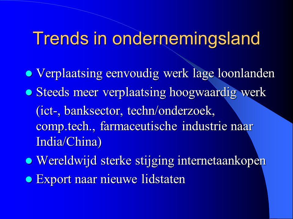 Trends in ondernemingsland  Verplaatsing eenvoudig werk lage loonlanden  Steeds meer verplaatsing hoogwaardig werk (ict-, banksector, techn/onderzoek, comp.tech., farmaceutische industrie naar India/China) (ict-, banksector, techn/onderzoek, comp.tech., farmaceutische industrie naar India/China)  Wereldwijd sterke stijging internetaankopen  Export naar nieuwe lidstaten