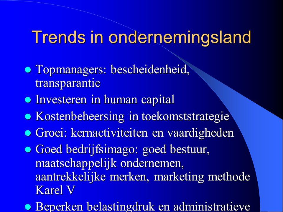 Wereldeconomie  Gematigde groei  Europa matige groei: Nederland van hekkensluiter geleidelijk naar middenmoot  Groei in China, India  VS handhaaft zich als sterke economie  Grootste gevaar : oplopende rente / olieprijs