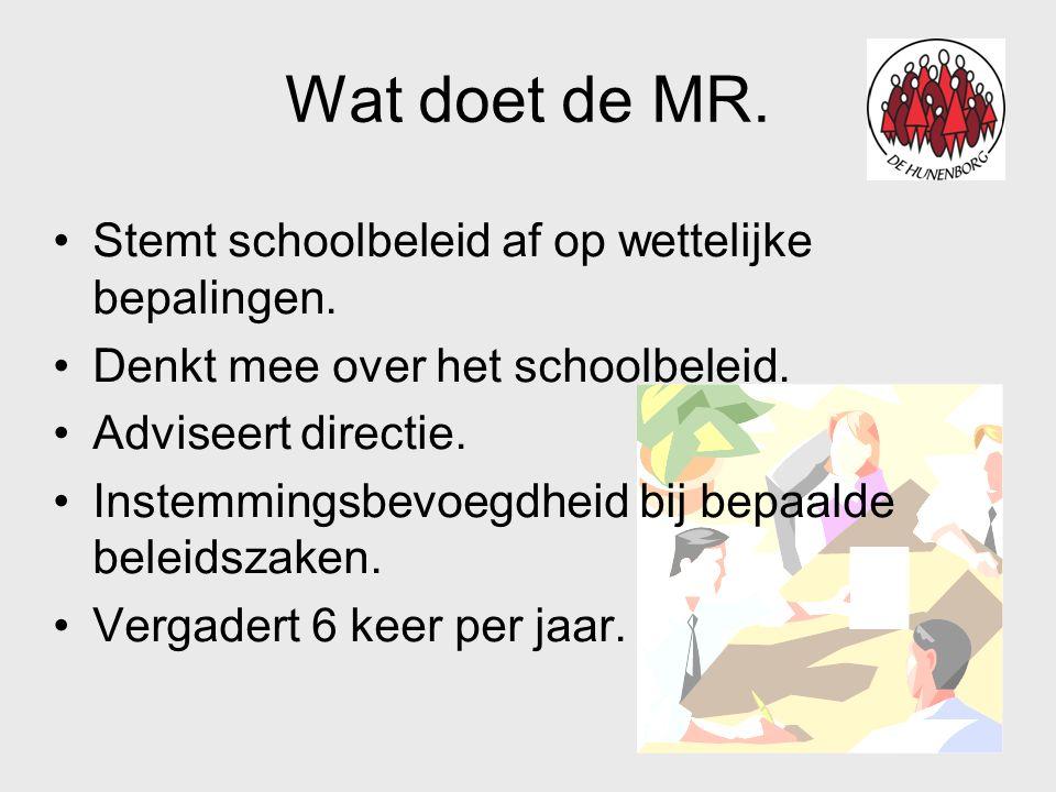 Wat doet de MR. •Stemt schoolbeleid af op wettelijke bepalingen.