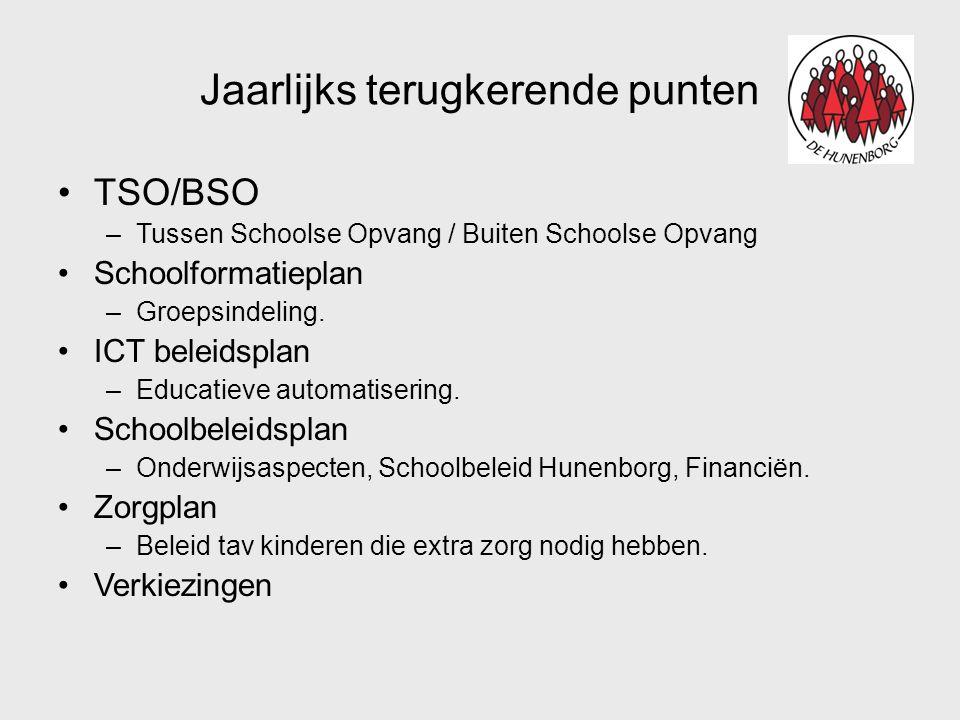 Jaarlijks terugkerende punten •TSO/BSO –Tussen Schoolse Opvang / Buiten Schoolse Opvang •Schoolformatieplan –Groepsindeling.