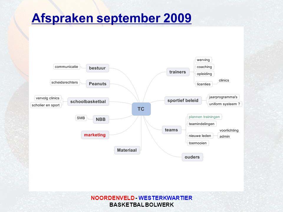 NOORDENVELD - WESTERKWARTIER BASKETBAL BOLWERK Afspraken september 2009