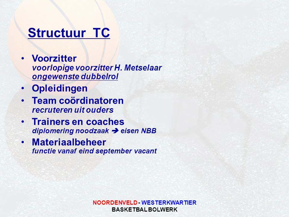 NOORDENVELD - WESTERKWARTIER BASKETBAL BOLWERK Structuur TC •Voorzitter voorlopige voorzitter H.