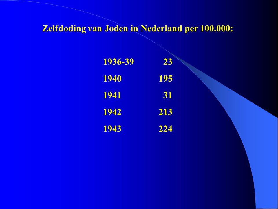 Zelfdoding van Joden in Nederland per 100.000: 1936-39 23 1940 195 1941 31 1942 213 1943 224