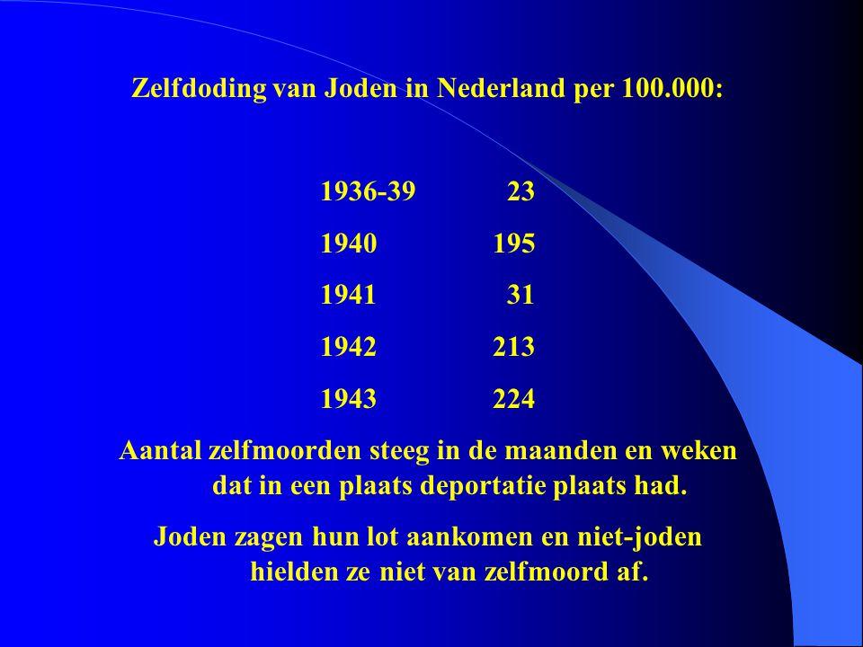 Zelfdoding van Joden in Nederland per 100.000: 1936-39 23 1940 195 1941 31 1942 213 1943 224 Aantal zelfmoorden steeg in de maanden en weken dat in ee