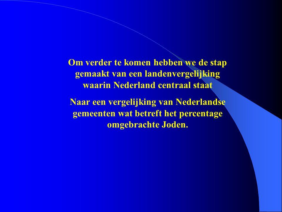 Om verder te komen hebben we de stap gemaakt van een landenvergelijking waarin Nederland centraal staat Naar een vergelijking van Nederlandse gemeente