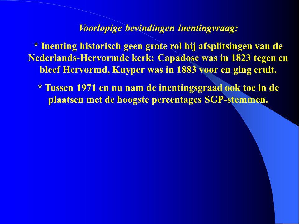 Voorlopige bevindingen inentingvraag: * Inenting historisch geen grote rol bij afsplitsingen van de Nederlands-Hervormde kerk: Capadose was in 1823 te