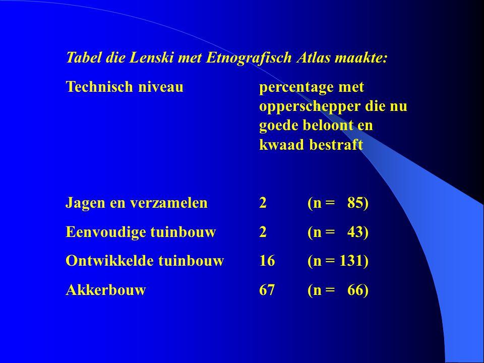 Tabel die Lenski met Etnografisch Atlas maakte: Technisch niveaupercentage met opperschepper die nu goede beloont en kwaad bestraft Jagen en verzamele