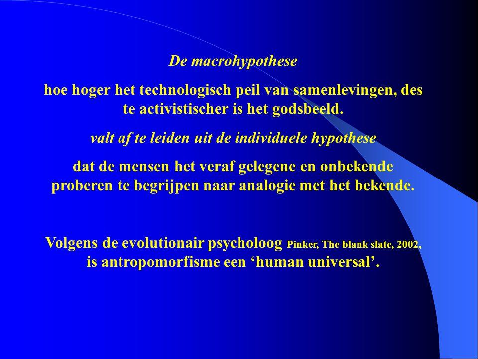 De macrohypothese hoe hoger het technologisch peil van samenlevingen, des te activistischer is het godsbeeld. valt af te leiden uit de individuele hyp