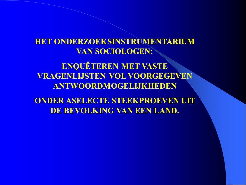 Van statische gegevens over kerklidmaatschap naar dynamische gegevens over onkerkelijk worden Tussen 1960 en 1971 nam in Nederland het aantal katholieken als percentage van de bevolking toe.