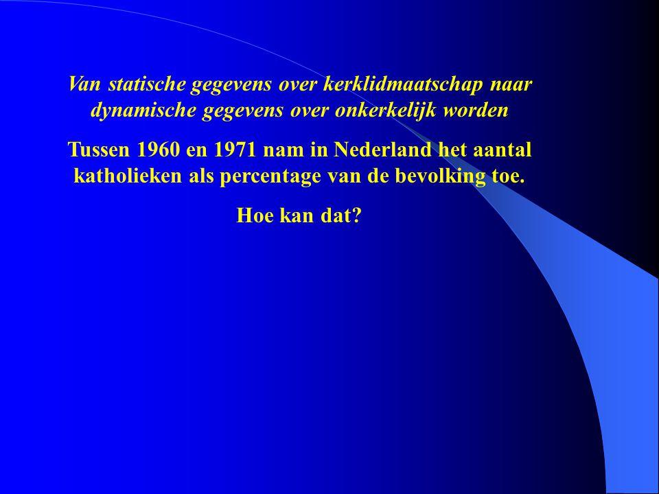 Tussen 1960 en 1971 nam in Nederland het aantal katholieken als percentage van de bevolking toe. Hoe kan dat?