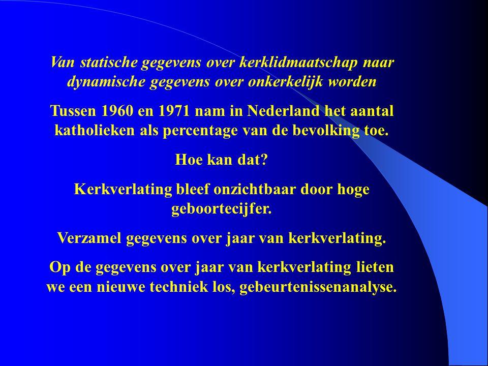 Van statische gegevens over kerklidmaatschap naar dynamische gegevens over onkerkelijk worden Tussen 1960 en 1971 nam in Nederland het aantal katholie