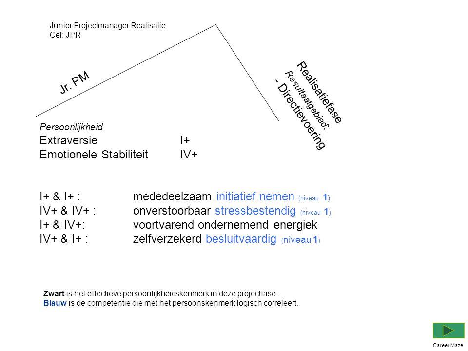 Persoonlijkheid Extraversie I+ Emotionele StabiliteitIV+ I+ & I+ :mededeelzaam initiatief nemen (niveau 1 ) IV+ & IV+ :onverstoorbaar stressbestendig (niveau 1 ) I+ & IV+:voortvarend ondernemend energiek IV+ & I+ :zelfverzekerd besluitvaardig ( niveau 1 ) Career Maze Junior Projectmanager Realisatie Cel: JPR Realisatiefase Resultaatgebied : - Directievoering Jr.