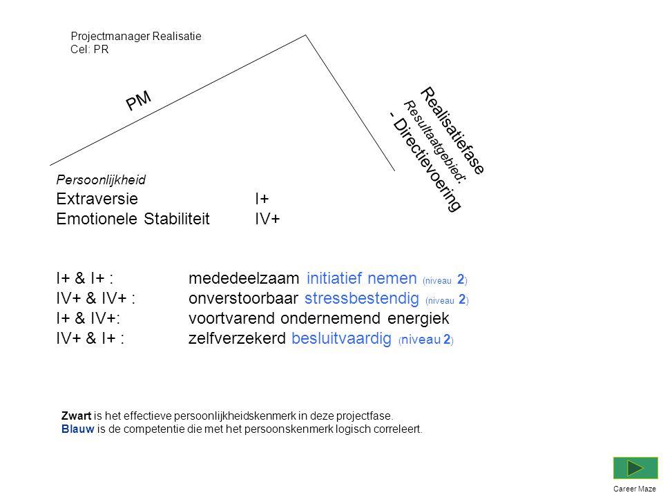Persoonlijkheid Extraversie I+ Emotionele StabiliteitIV+ I+ & I+ :mededeelzaam initiatief nemen (niveau 2 ) IV+ & IV+ :onverstoorbaar stressbestendig (niveau 2 ) I+ & IV+:voortvarend ondernemend energiek IV+ & I+ :zelfverzekerd besluitvaardig ( niveau 2 ) Career Maze Projectmanager Realisatie Cel: PR PM Zwart is het effectieve persoonlijkheidskenmerk in deze projectfase.