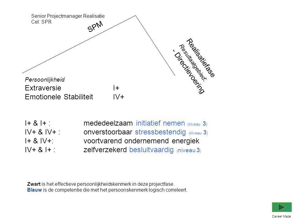 Persoonlijkheid Extraversie I+ Emotionele StabiliteitIV+ I+ & I+ :mededeelzaam initiatief nemen (niveau 3 ) IV+ & IV+ :onverstoorbaar stressbestendig (niveau 3 ) I+ & IV+:voortvarend ondernemend energiek IV+ & I+ :zelfverzekerd besluitvaardig ( niveau 3 ) Career Maze Senior Projectmanager Realisatie Cel: SPR SPM Zwart is het effectieve persoonlijkheidskenmerk in deze projectfase.