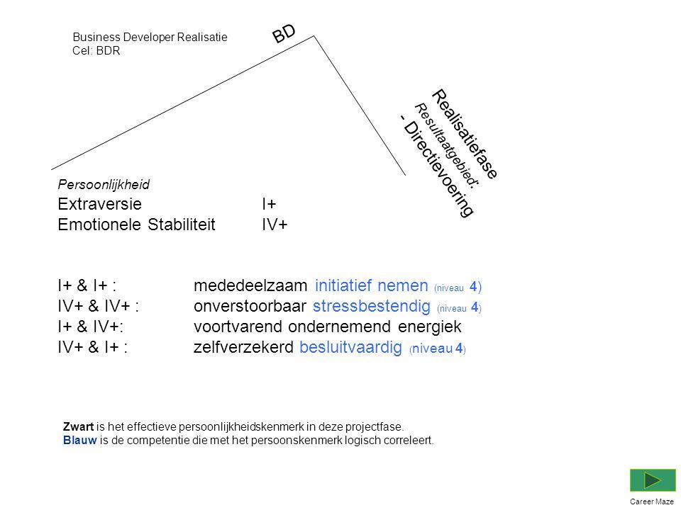 Persoonlijkheid Extraversie I+ Emotionele StabiliteitIV+ I+ & I+ :mededeelzaam initiatief nemen (niveau 4) IV+ & IV+ :onverstoorbaar stressbestendig (niveau 4 ) I+ & IV+:voortvarend ondernemend energiek IV+ & I+ :zelfverzekerd besluitvaardig ( niveau 4 ) Career Maze Business Developer Realisatie Cel: BDR BD Zwart is het effectieve persoonlijkheidskenmerk in deze projectfase.