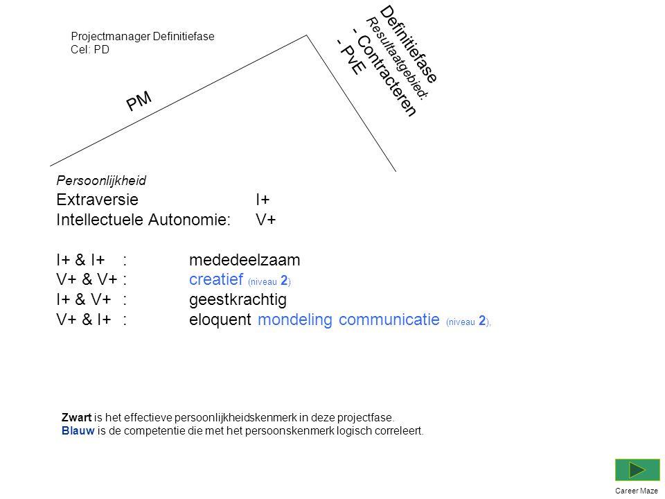 PM Persoonlijkheid Extraversie I+ Intellectuele Autonomie:V+ I+ & I+:mededeelzaam V+ & V+:creatief (niveau 2 ) I+ & V+:geestkrachtig V+ & I+ :eloquent mondeling communicatie (niveau 2 ), Projectmanager Definitiefase Cel: PD Career Maze Definitiefase Resultaatgebied: - Contracteren - PvE Zwart is het effectieve persoonlijkheidskenmerk in deze projectfase.