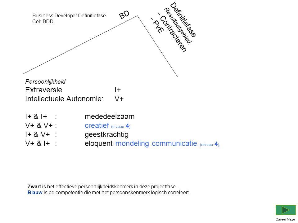 Persoonlijkheid Extraversie I+ Intellectuele Autonomie:V+ I+ & I+:mededeelzaam V+ & V+:creatief (niveau 4 ) I+ & V+:geestkrachtig V+ & I+ :eloquent mondeling communicatie (niveau 4 ), Business Developer Definitiefase Cel: BDD Career Maze BD Definitiefase Resultaatgebied: - Contracteren - PvE Zwart is het effectieve persoonlijkheidskenmerk in deze projectfase.