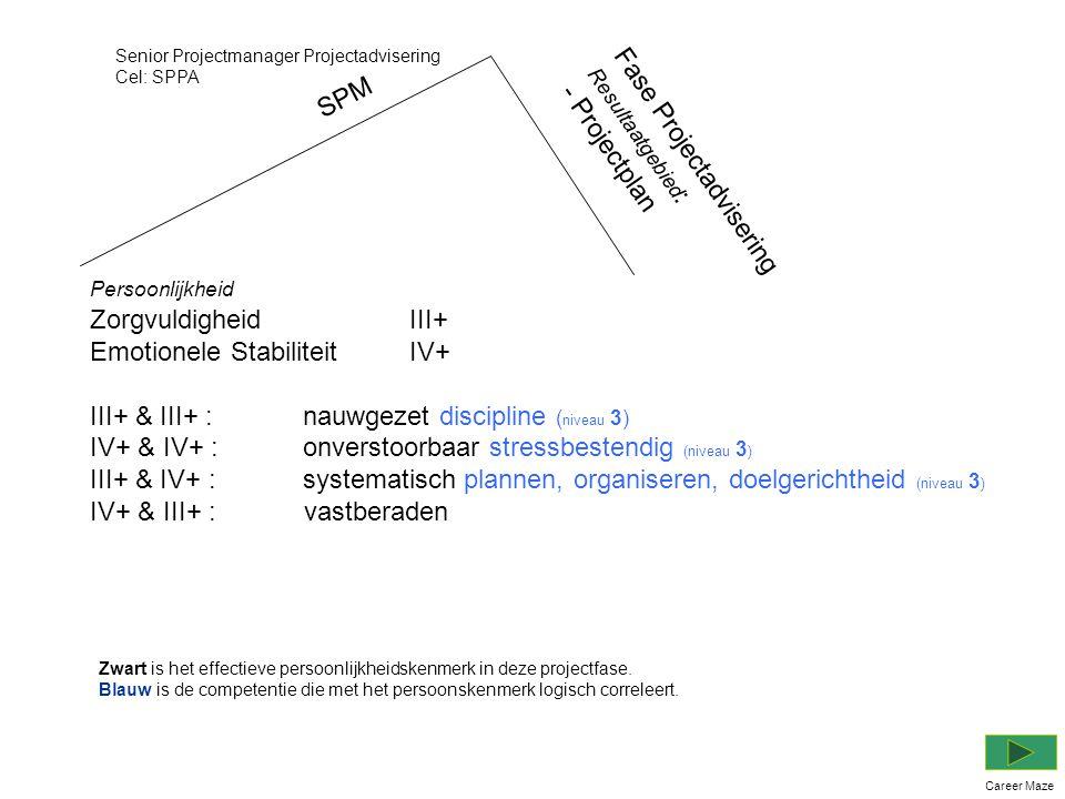 Persoonlijkheid Zorgvuldigheid III+ Emotionele Stabiliteit IV+ III+ & III+ :nauwgezet discipline ( niveau 3) IV+ & IV+ :onverstoorbaar stressbestendig (niveau 3 ) III+ & IV+ :systematisch plannen, organiseren, doelgerichtheid (niveau 3 ) IV+ & III+ : vastberaden Senior Projectmanager Projectadvisering Cel: SPPA Career Maze SPM Fase Projectadvisering Resultaatgebied : - Projectplan Zwart is het effectieve persoonlijkheidskenmerk in deze projectfase.