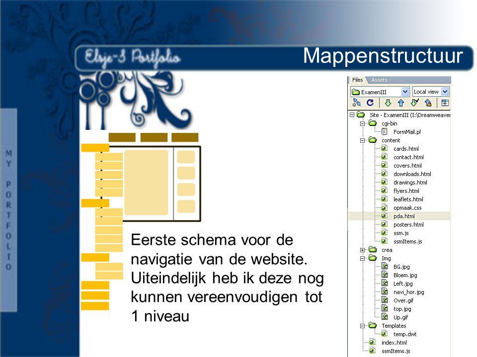Mappenstructuur Eerste schema voor de navigatie van de website.