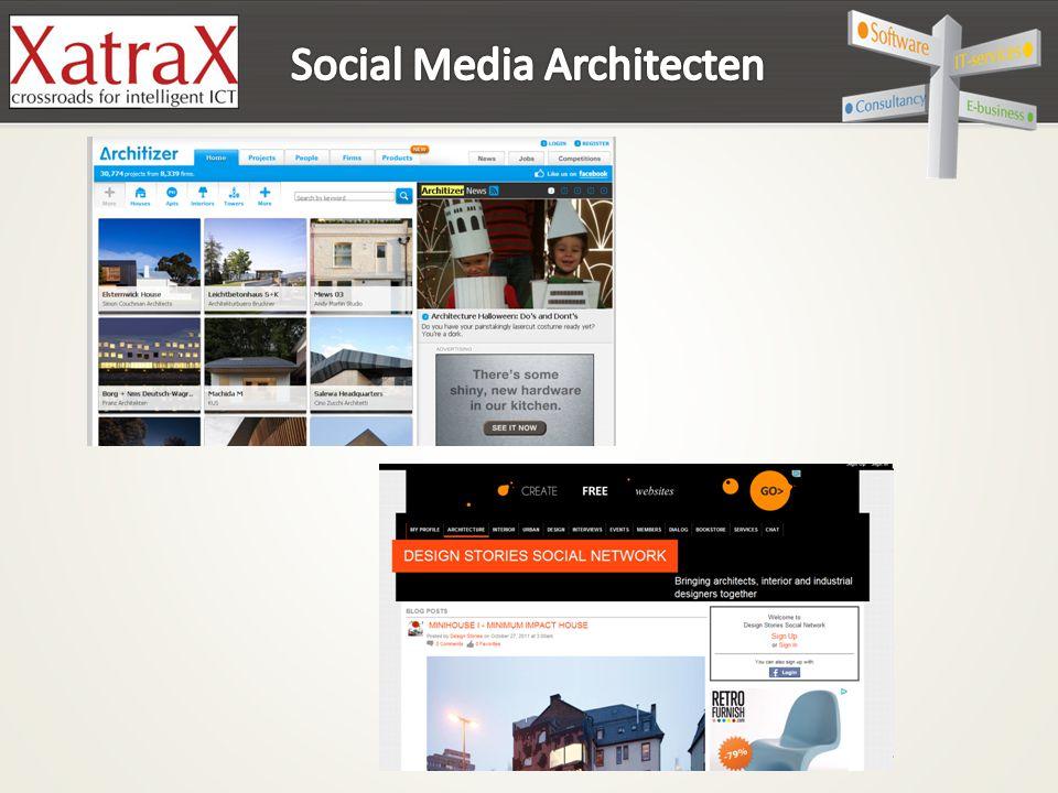 Special Offer in samenwerking met Architectura Social Media Columnist @Architectura Webdokter @Architectura