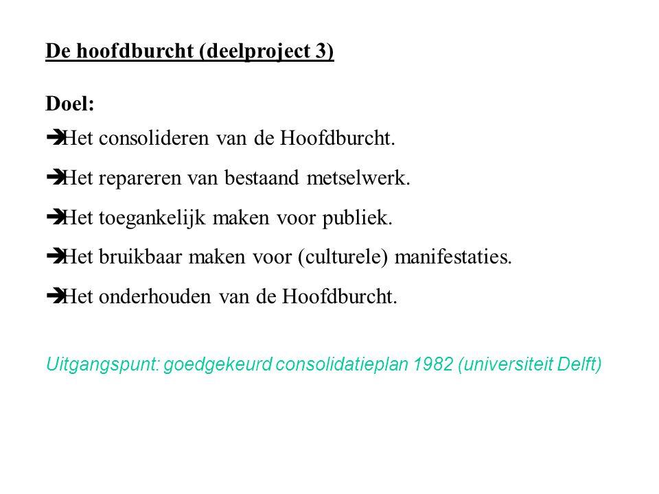 De hoofdburcht (deelproject 3) Doel:  Het consolideren van de Hoofdburcht.