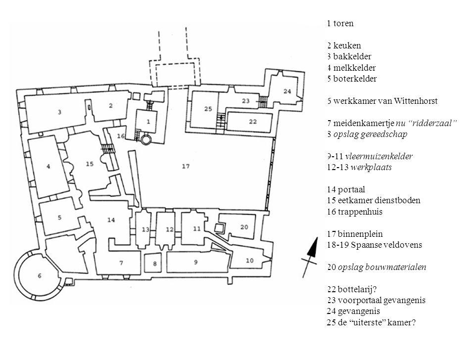 1 toren 2 keuken 3 bakkelder 4 melkkelder 5 boterkelder 6 werkkamer van Wittenhorst 7 meidenkamertje nu ridderzaal 8 opslag gereedschap 9-11 vleermuizenkelder 12-13 werkplaats 14 portaal 15 eetkamer dienstboden 16 trappenhuis 17 binnenplein 18-19 Spaanse veldovens 20 opslag bouwmaterialen 22 bottelarij.
