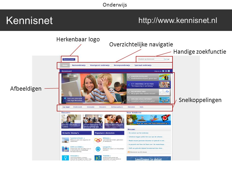 Kennisnet http://www.kennisnet.nl Herkenbaar logo Overzichtelijke navigatie Handige zoekfunctie Snelkoppelingen Afbeeldigen Onderwijs