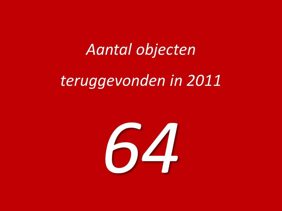 Aantal objecten teruggevonden in 2011 64